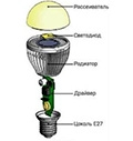 Ремонт светодиодного светильника своими руками